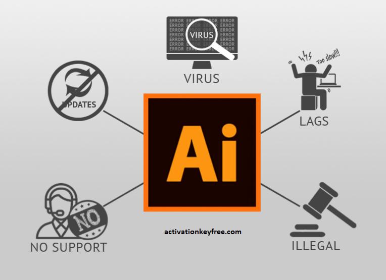 Adobe Illustrator 2021.25.2.3.259 Crack Full Key Latest Version Download